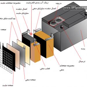 باتری چگونه کار می کند