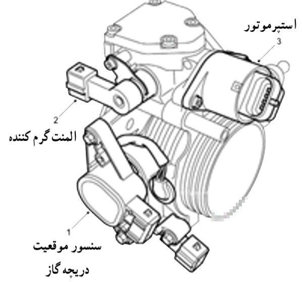سنسور پدال گاز خودروهای با دریچه گاز برقی