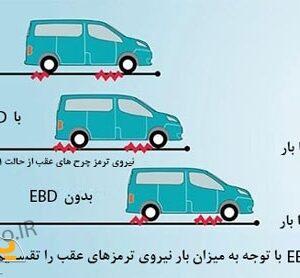 ترمز EBD چیست
